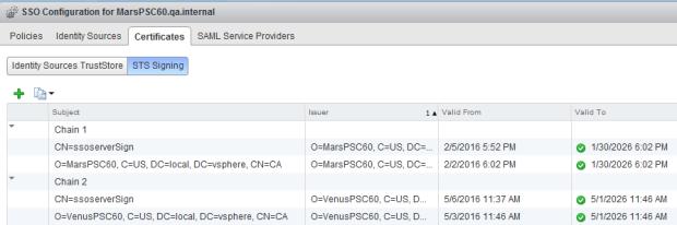 vSphere 6 SAML Token